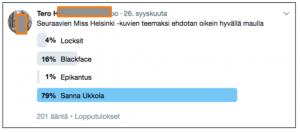"""Twitter-äänestys: """"Seuraavien Miss Helsinki -kuvien teemaksi ehdotan oikein hyvällä maulla a) Locksit b) Blackface c) Epikantus d) Sanna Ukkola."""""""